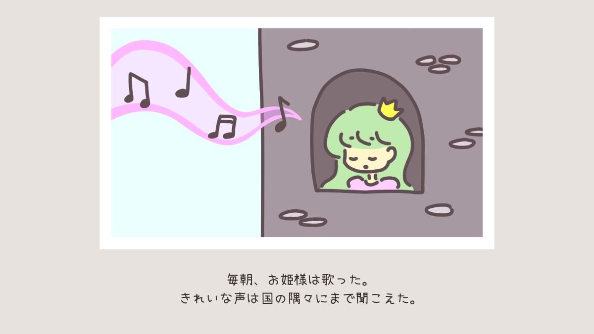 f:id:daikai6:20201012175121j:plain