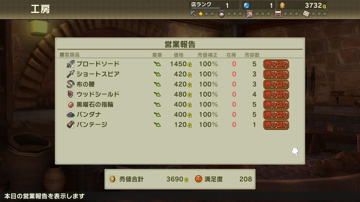 f:id:daikai6:20210121231003j:plain
