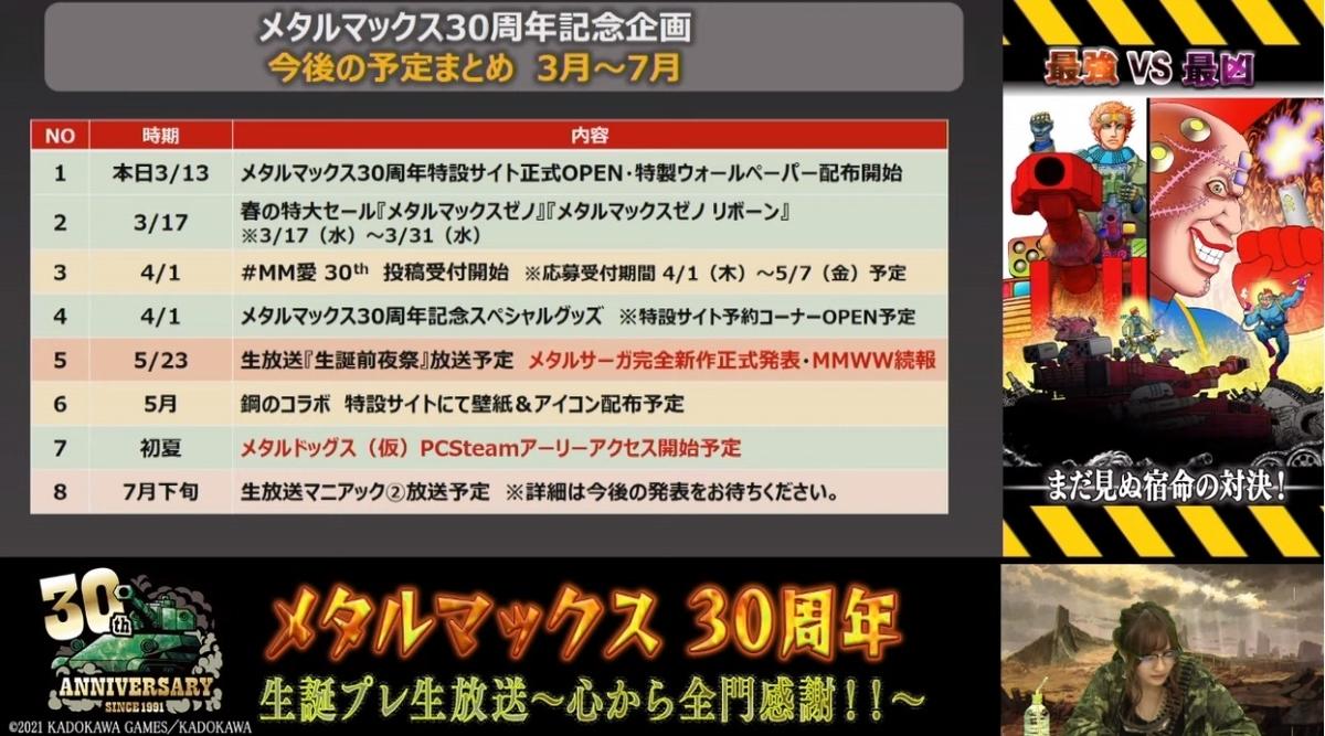 f:id:daikai6:20210314003916j:plain