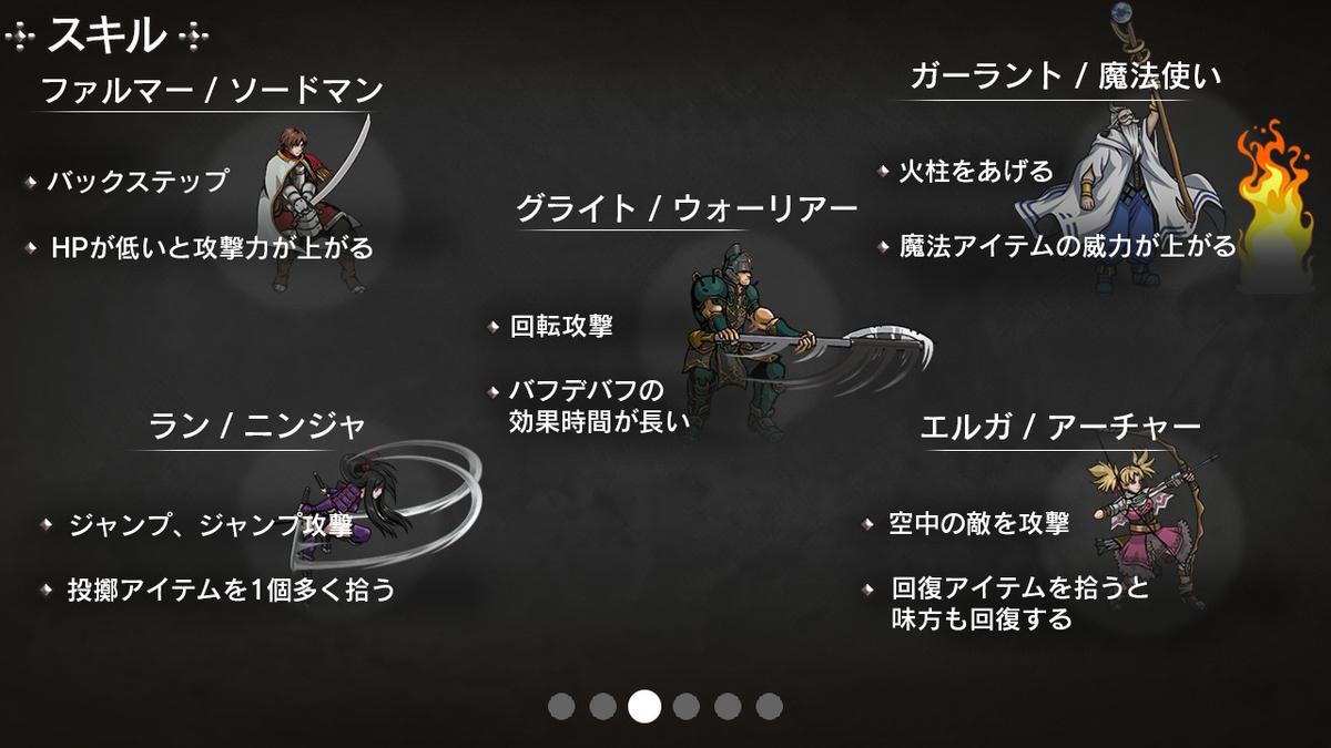 f:id:daikai6:20210407221850j:plain
