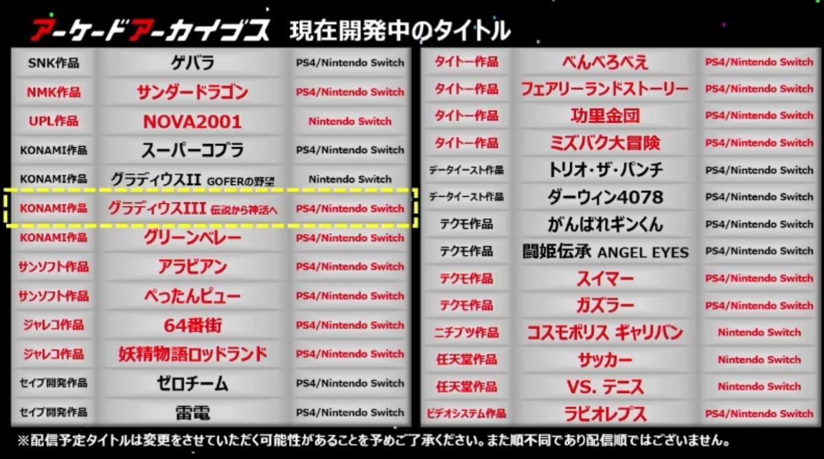 f:id:daikai6:20211004001036j:plain