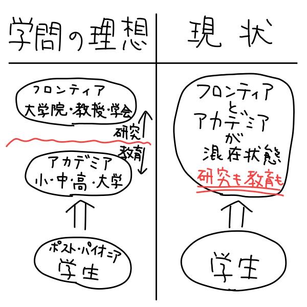f:id:daikeiobachan:20170326005547j:plain