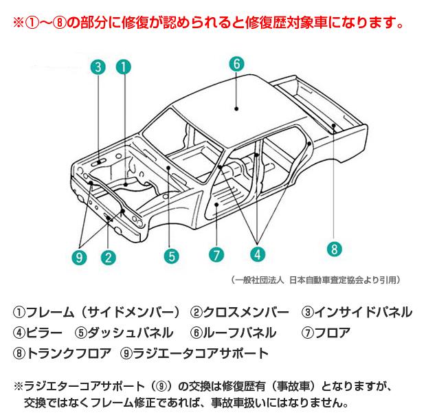 f:id:daiki-em:20190605164657j:plain