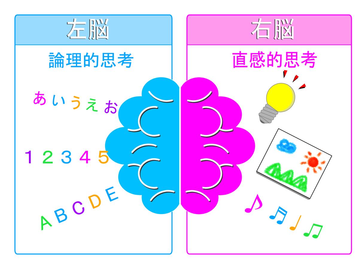 f:id:daiki-em:20190611112811j:plain