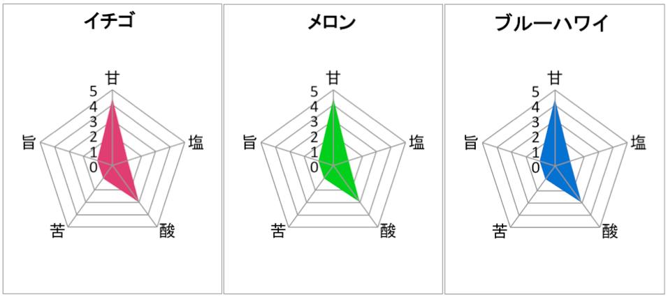 f:id:daiki-em:20190709202441p:plain