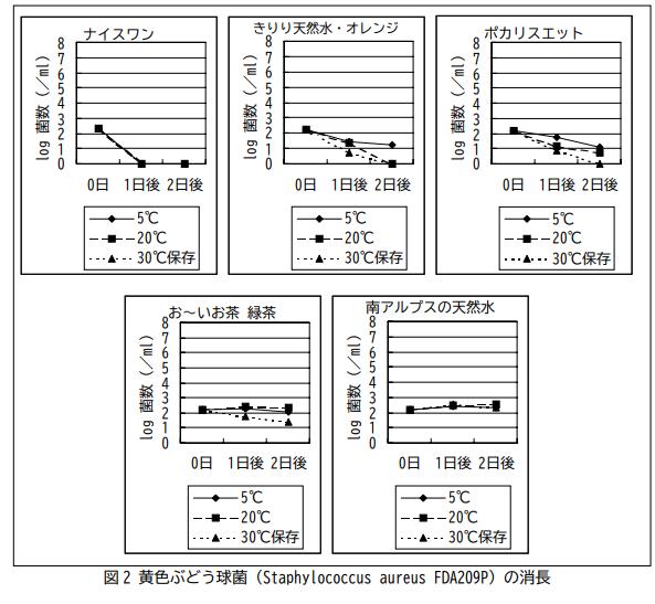 f:id:daiki-em:20190710203957p:plain