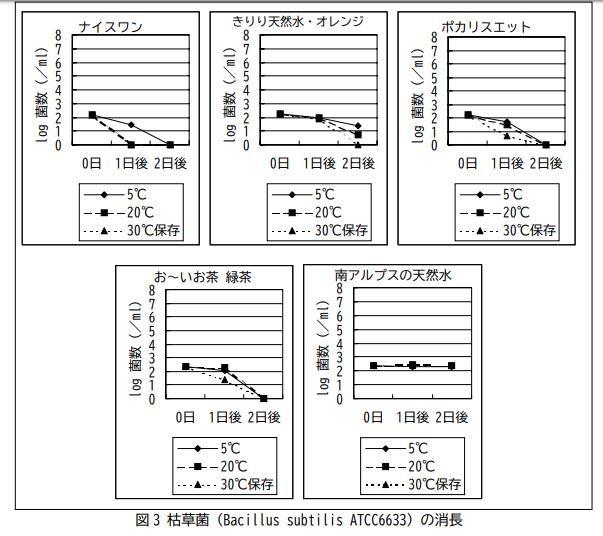 f:id:daiki-em:20190710204003p:plain