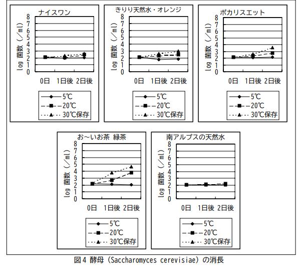 f:id:daiki-em:20190710204009p:plain