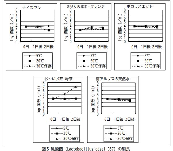f:id:daiki-em:20190710204017p:plain