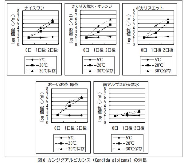 f:id:daiki-em:20190710204027p:plain