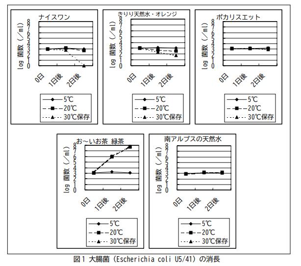 f:id:daiki-em:20190710213050p:plain