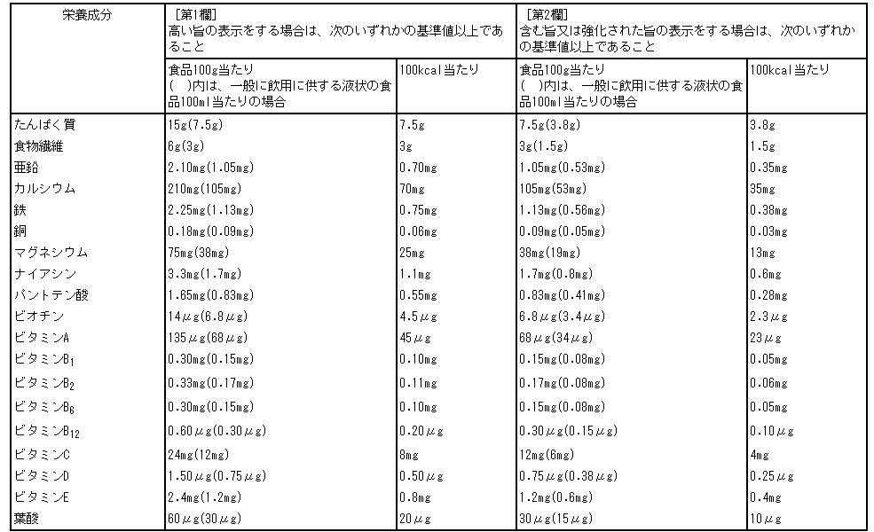 f:id:daiki-em:20190713162632p:plain