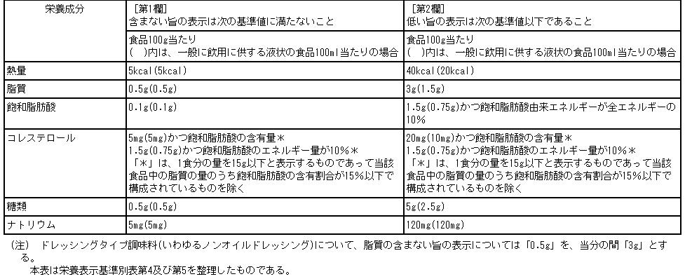 f:id:daiki-em:20190713163202p:plain