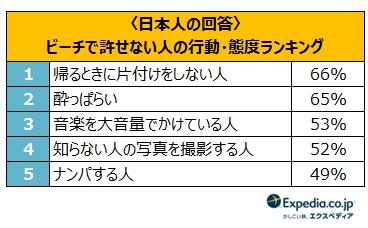 f:id:daiki-em:20190801190949j:plain