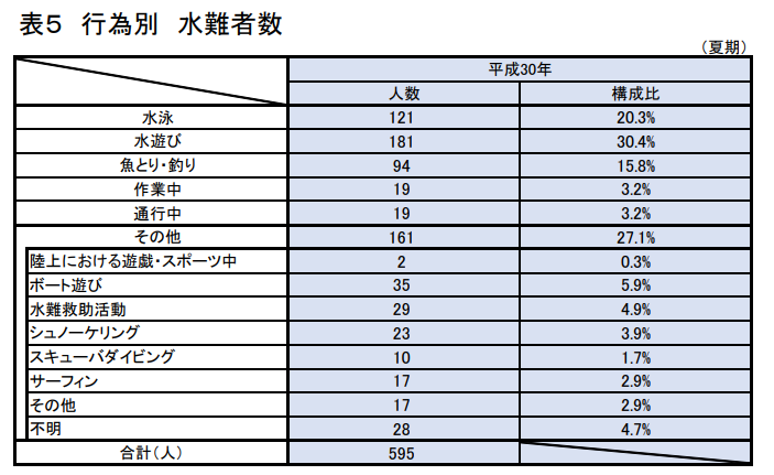 f:id:daiki-em:20190811151744p:plain