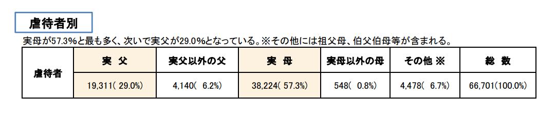 f:id:daiki-em:20191010091513p:plain