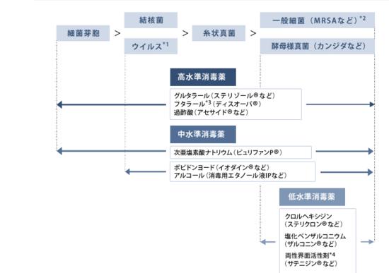 f:id:daiki-em:20200811111101p:image
