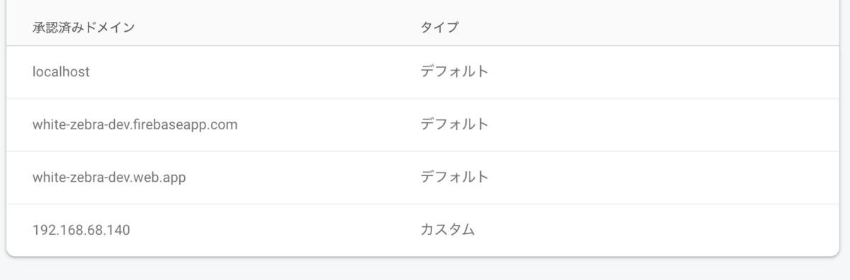 f:id:daiki-sato:20200208214641p:plain
