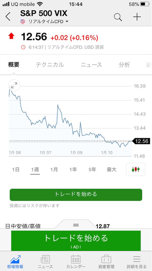 f:id:daiki3daiki3:20200111155217p:image