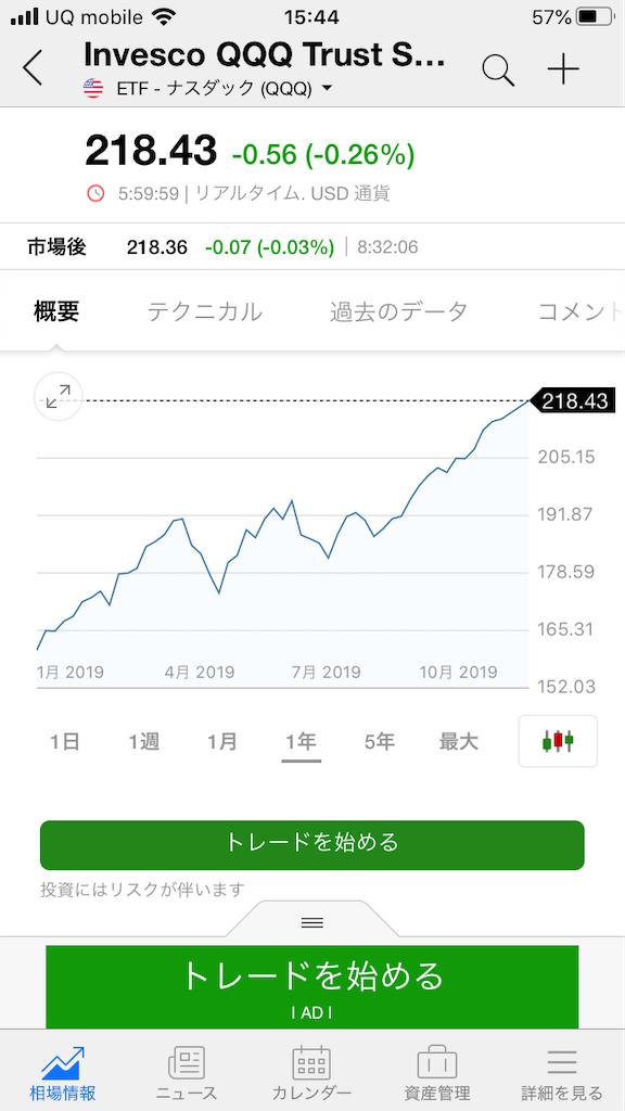 f:id:daiki3daiki3:20200111155247p:image