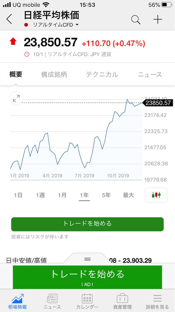 f:id:daiki3daiki3:20200111155357p:image