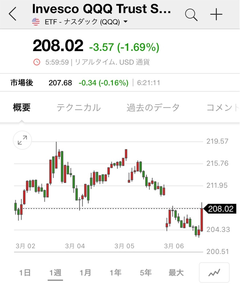 f:id:daiki3daiki3:20200307062704j:image