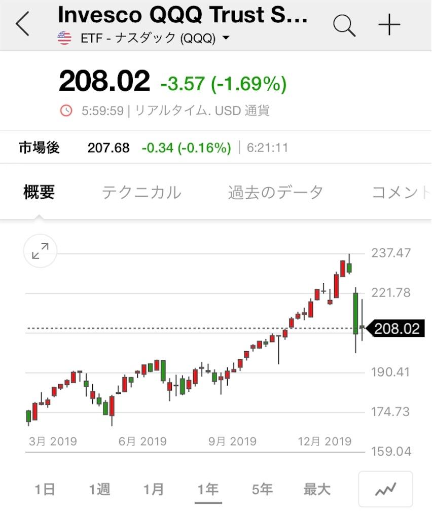 f:id:daiki3daiki3:20200307062708j:image