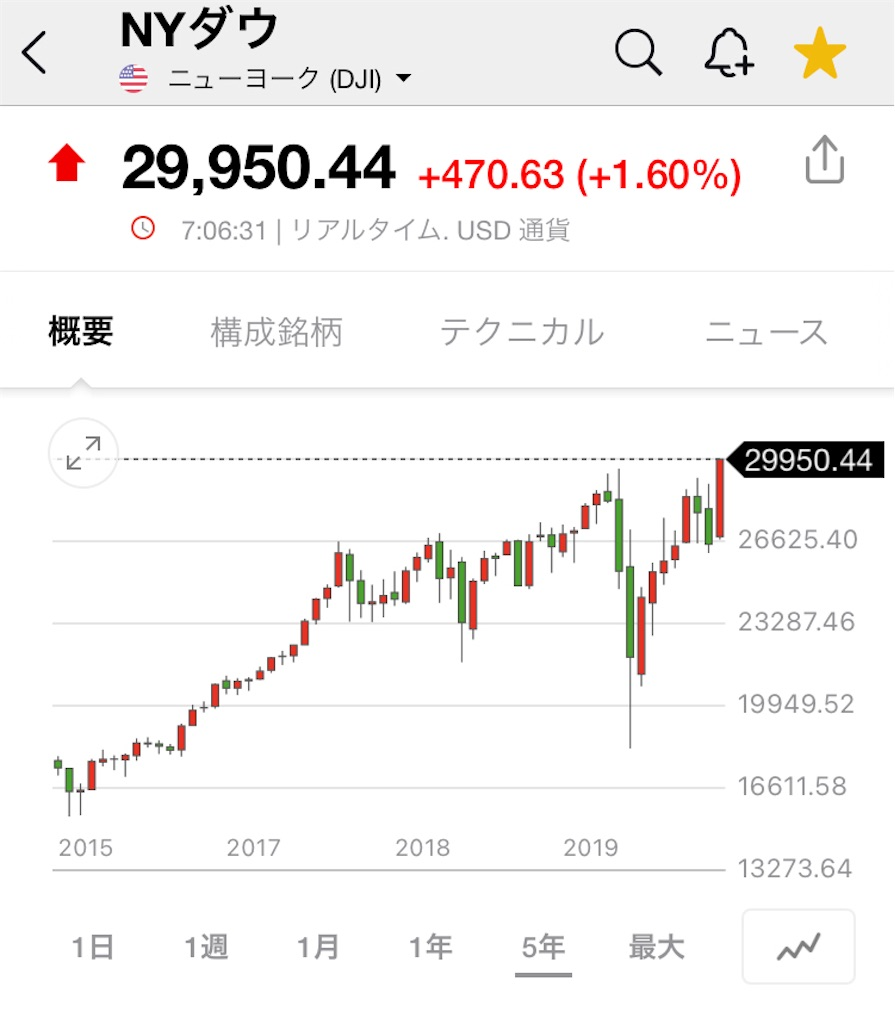 f:id:daiki3daiki3:20201117082010j:image
