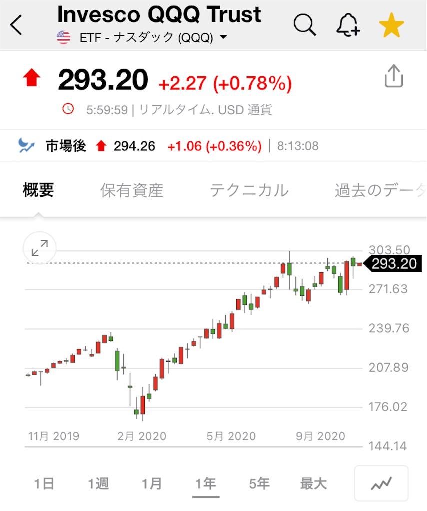 f:id:daiki3daiki3:20201117082047j:image