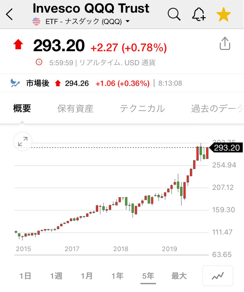 f:id:daiki3daiki3:20201117082151j:image