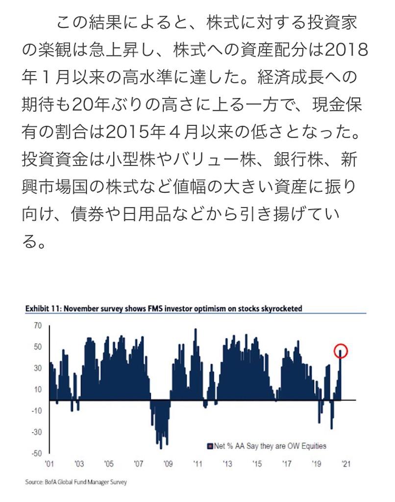 f:id:daiki3daiki3:20201119065152j:image