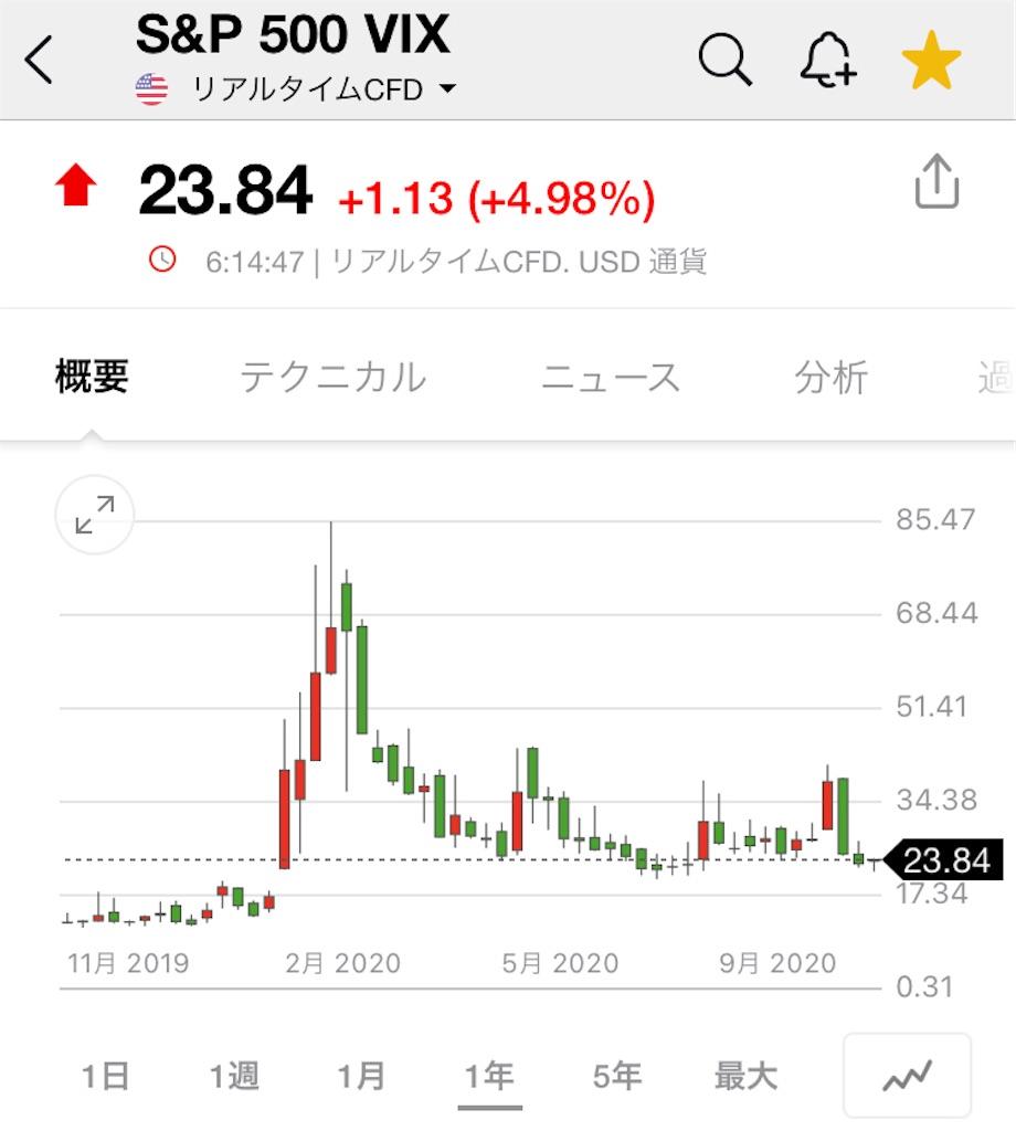 f:id:daiki3daiki3:20201119070050j:image