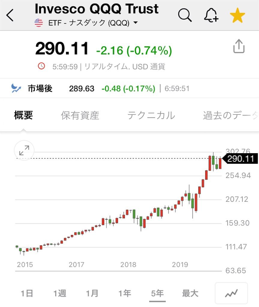f:id:daiki3daiki3:20201119070225j:image
