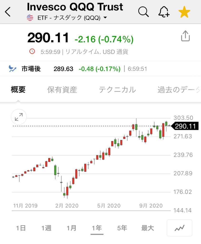 f:id:daiki3daiki3:20201119070228j:image