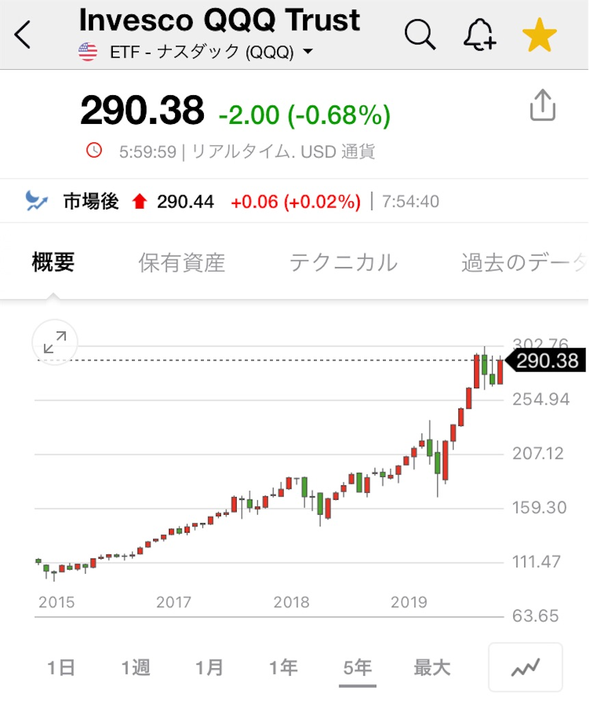 f:id:daiki3daiki3:20201121081043j:image