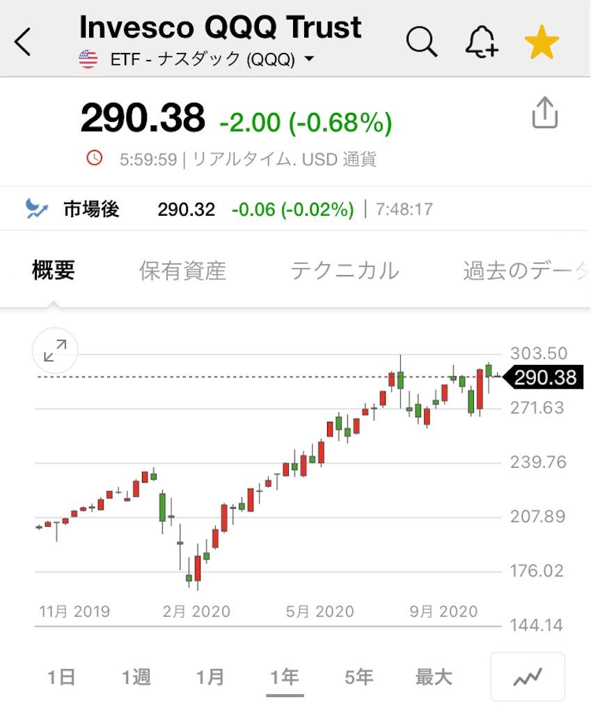 f:id:daiki3daiki3:20201121081049j:image