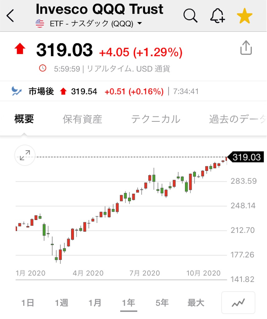f:id:daiki3daiki3:20210109075830j:image