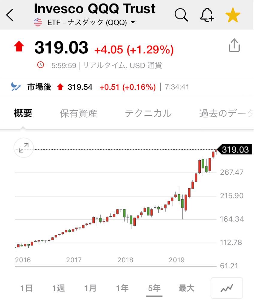 f:id:daiki3daiki3:20210109075833j:image