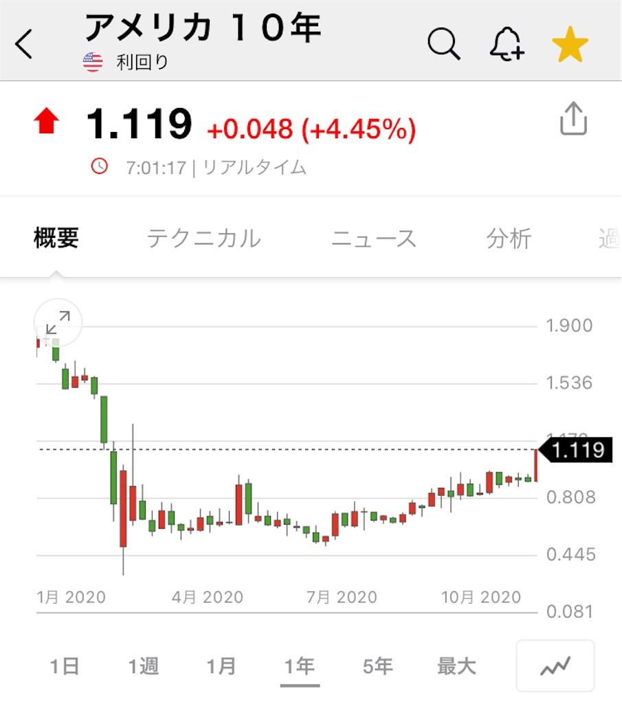 f:id:daiki3daiki3:20210109080043j:image