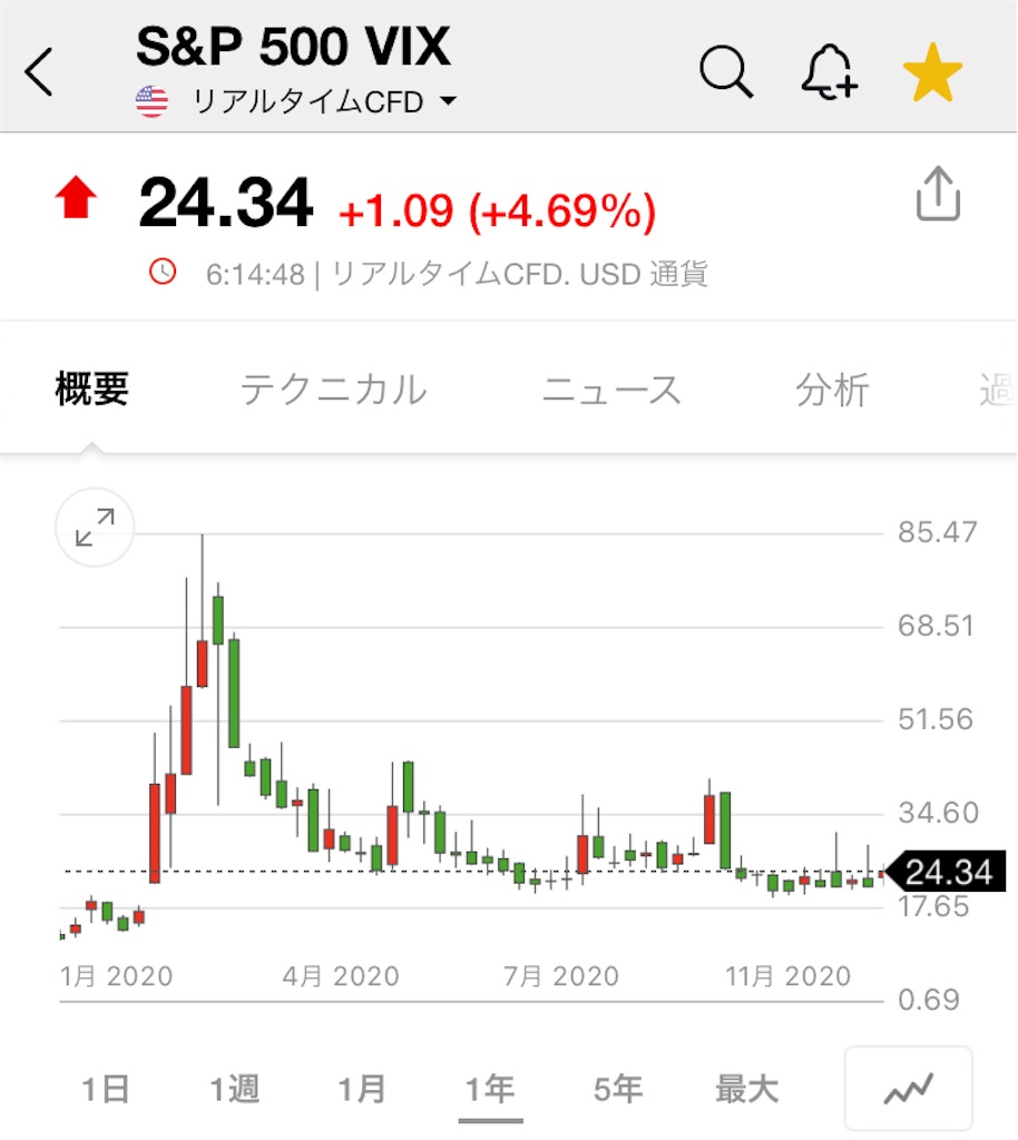 f:id:daiki3daiki3:20210116073259j:image