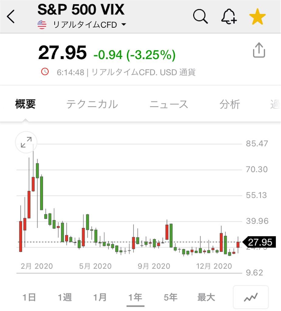 f:id:daiki3daiki3:20210227081915j:image