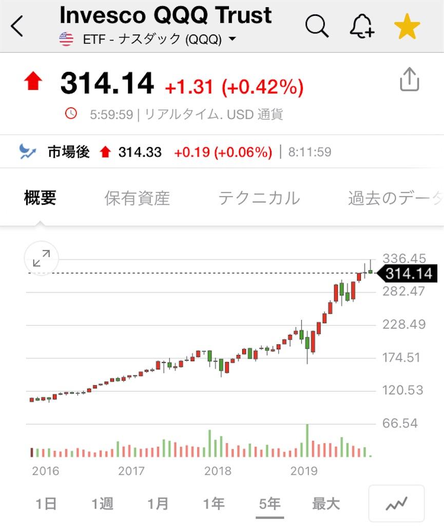 f:id:daiki3daiki3:20210227081950j:image