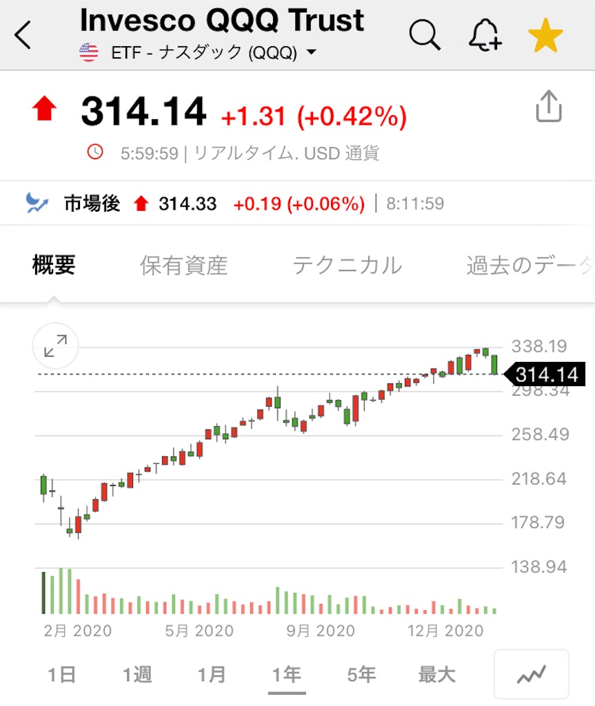 f:id:daiki3daiki3:20210227081953j:image