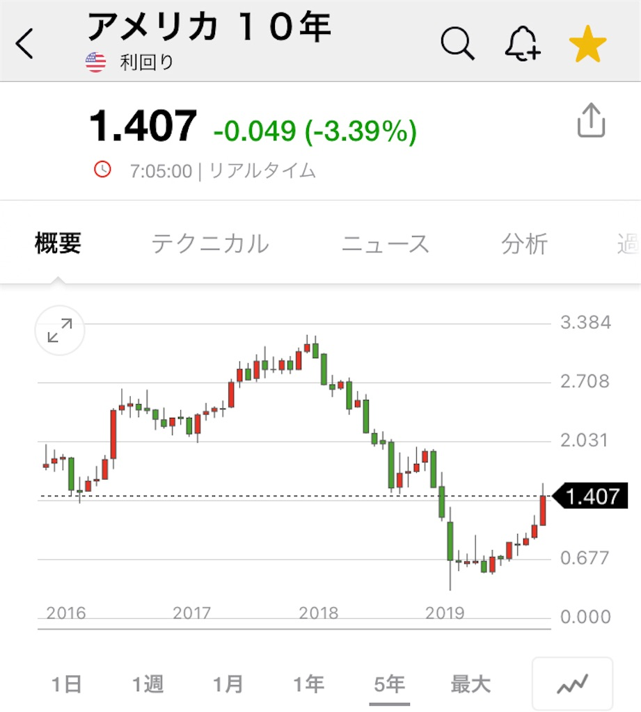 f:id:daiki3daiki3:20210227082018j:image