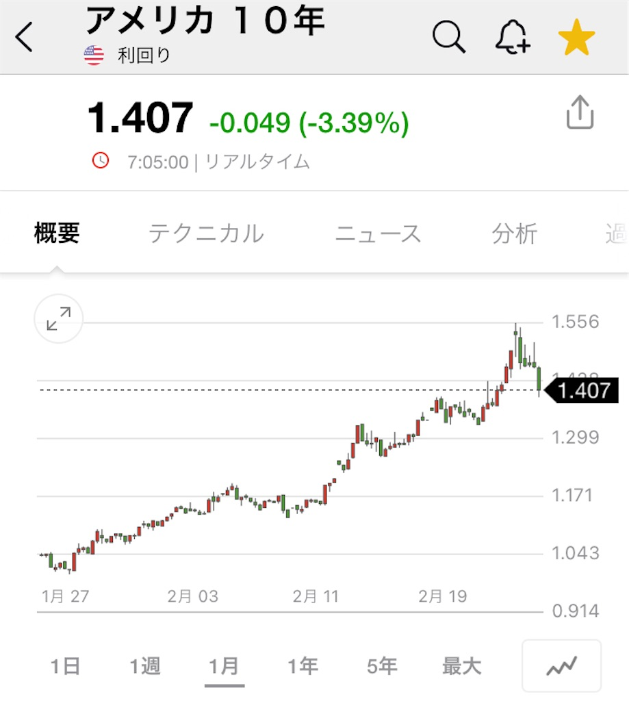 f:id:daiki3daiki3:20210227082022j:image