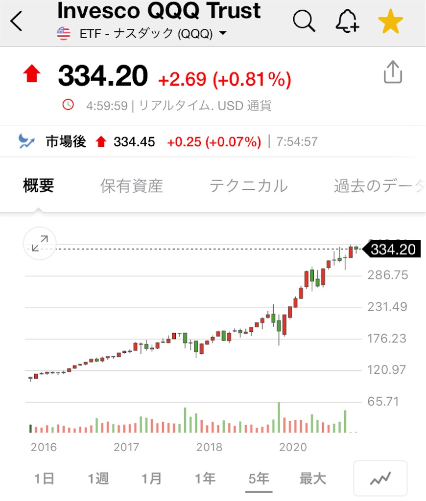 f:id:daiki3daiki3:20210508081315j:image