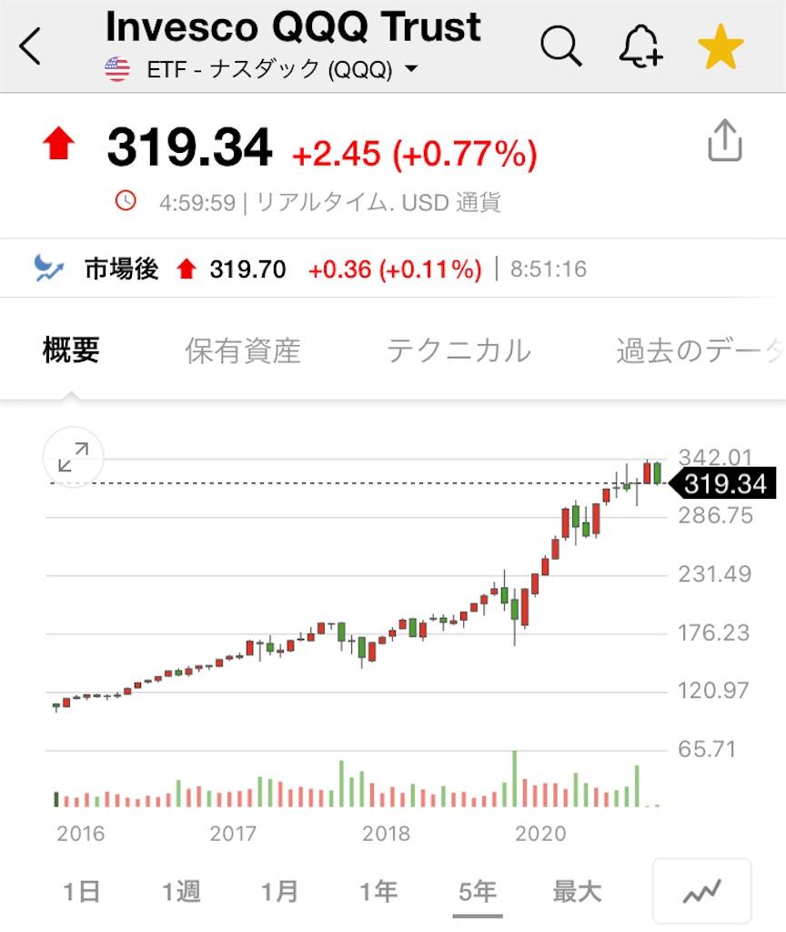 f:id:daiki3daiki3:20210514085602j:image