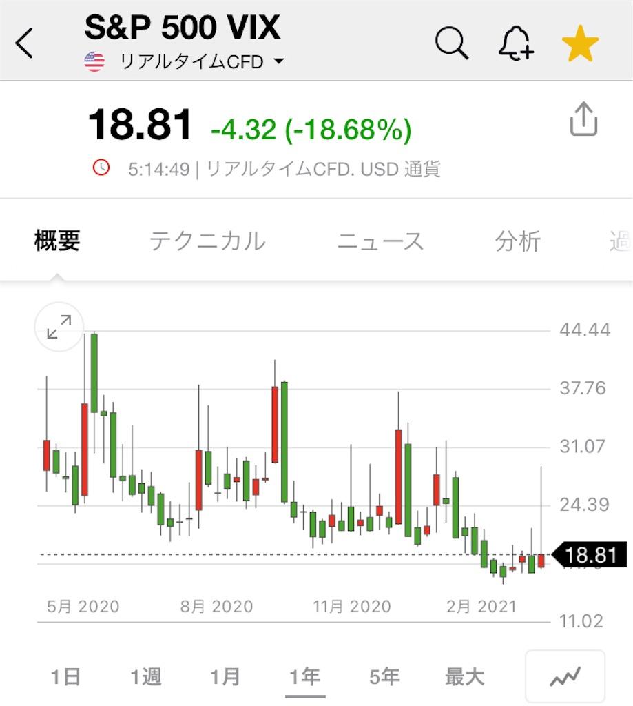 f:id:daiki3daiki3:20210515131607j:image