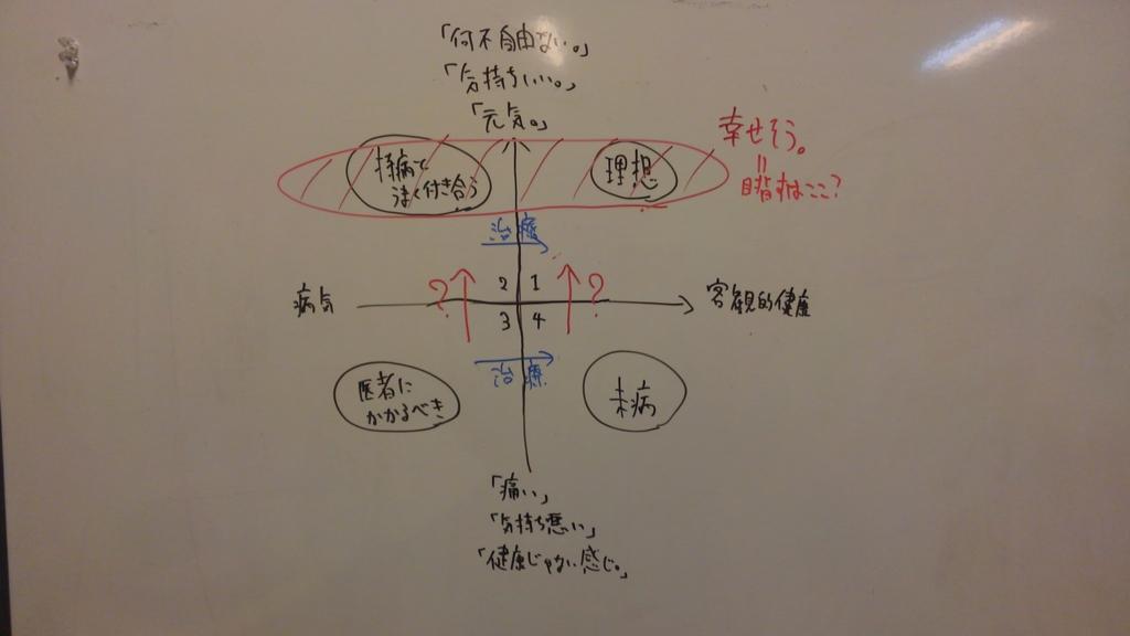 f:id:daiki526:20170119183757j:plain