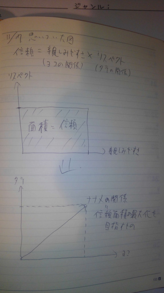 f:id:daiki526:20171126211929p:plain